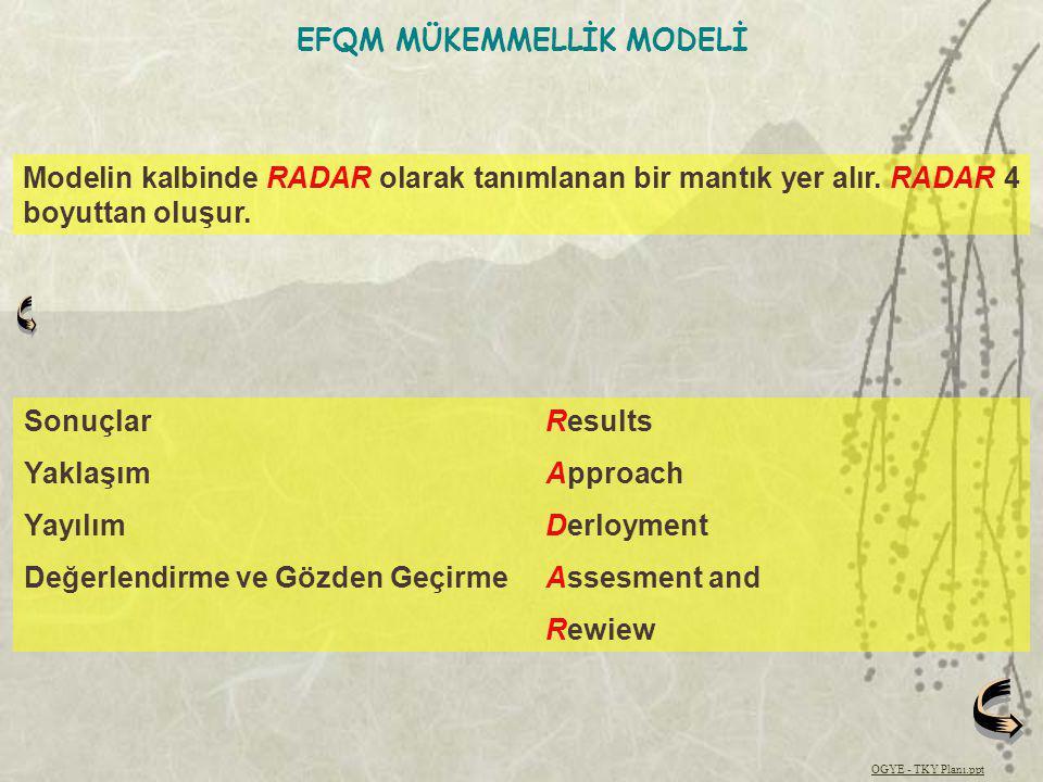 Modelin kalbinde RADAR olarak tanımlanan bir mantık yer alır. RADAR 4 boyuttan oluşur. EFQM MÜKEMMELLİK MODELİ OGYE - TKY Planı.ppt SonuçlarResults Ya