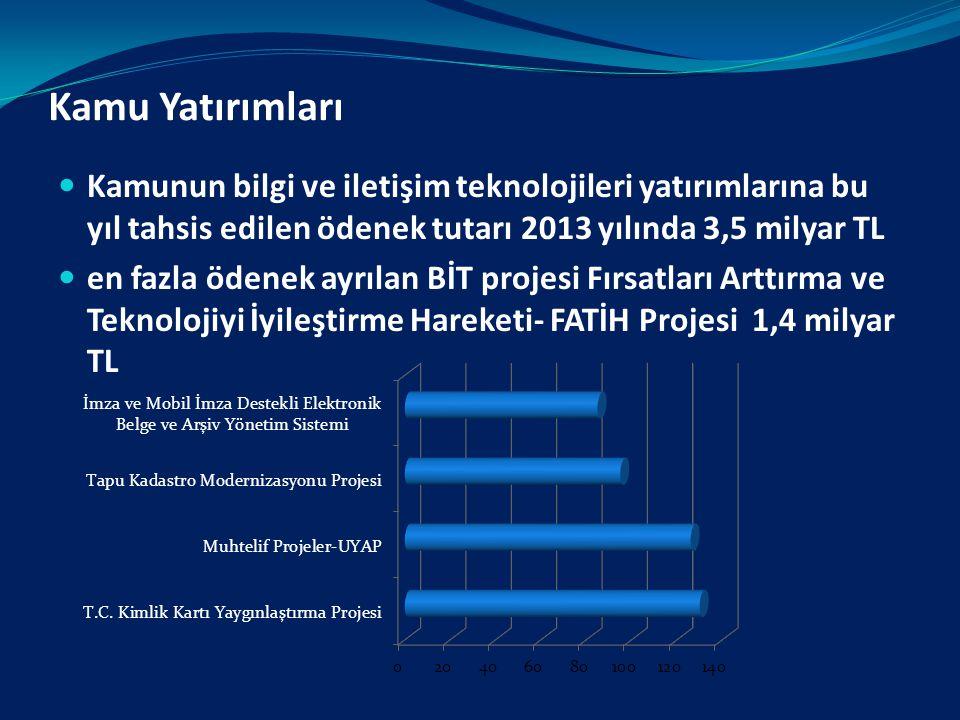 Kamu Yatırımları Kamunun bilgi ve iletişim teknolojileri yatırımlarına bu yıl tahsis edilen ödenek tutarı 2013 yılında 3,5 milyar TL en fazla ödenek a