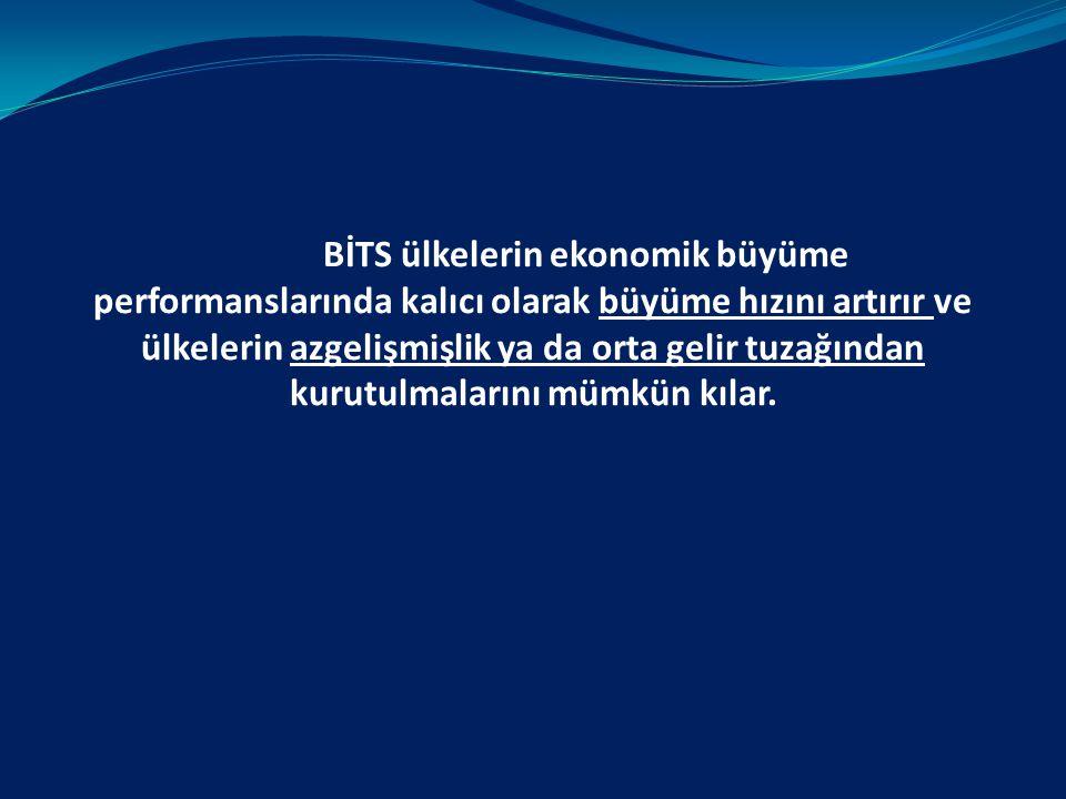 Türkiye, BİT ürün ve hizmetleri açısından net ithalatçı pozisyonunda Türkiye'de BİT ürünlerinin ihracatı, toplam ihracatın çok küçük bir kısmı.