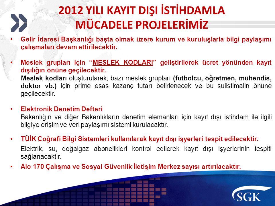 2012 YILI KAYIT DIŞI İSTİHDAMLA MÜCADELE PROJELERİMİZ Gelir İdaresi Başkanlığı başta olmak üzere kurum ve kuruluşlarla bilgi paylaşımı çalışmaları devam ettirilecektir.