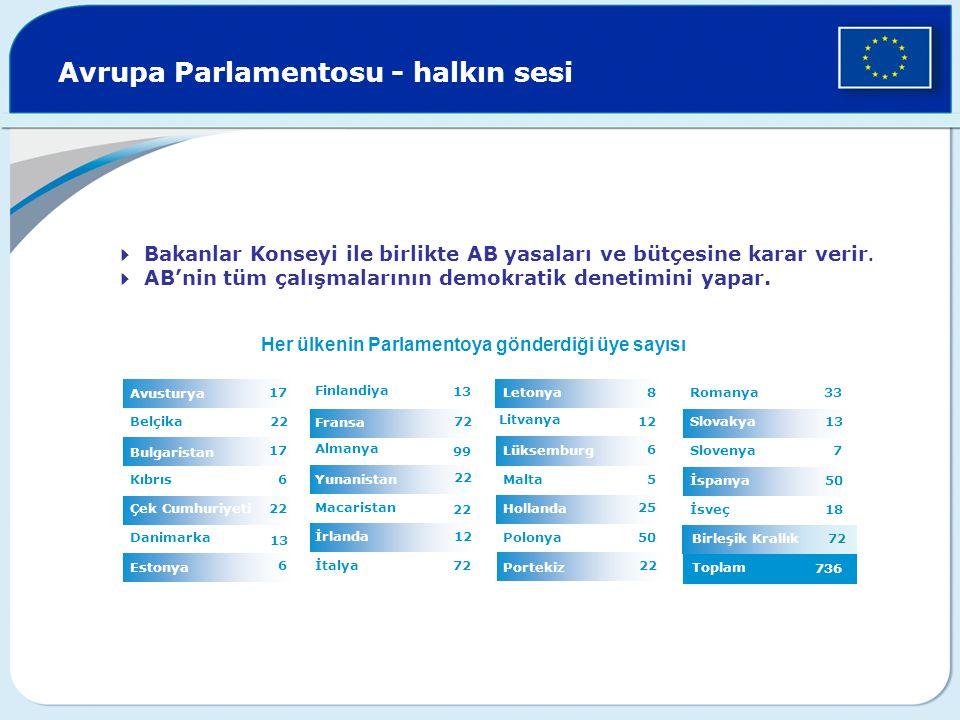 Birleşik Krallık 72 Avrupa Parlamentosu - halkın sesi 1212 2 7272 7272 1313 İtalya İrlanda 2 Macaristan Yunanistan 99 Almanya Fransa Finlandiya 6 Esto