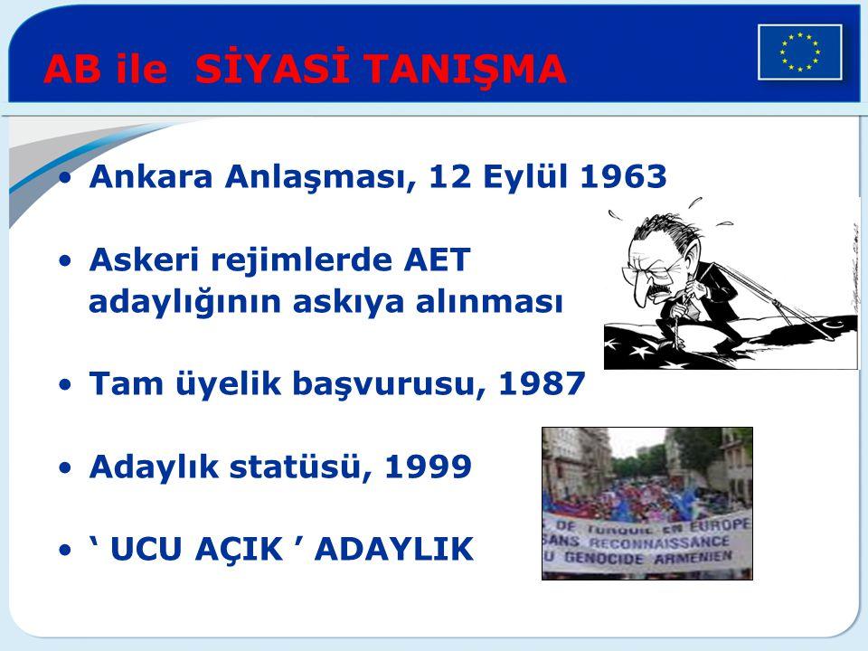 AB ile SİYASİ TANIŞMA Ankara Anlaşması, 12 Eylül 1963 Askeri rejimlerde AET adaylığının askıya alınması Tam üyelik başvurusu, 1987 Adaylık statüsü, 19