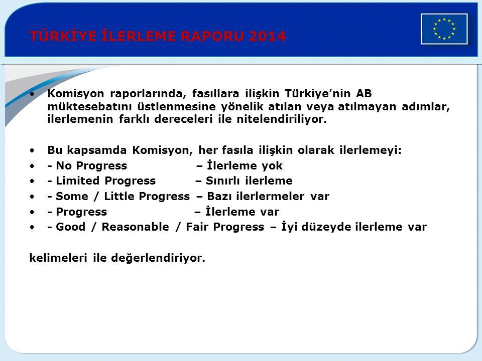 TÜRKİYE İLERLEME RAPORU 2014 Komisyon raporlarında, fasıllara ilişkin Türkiye'nin AB müktesebatını üstlenmesine yönelik atılan veya atılmayan adımlar,