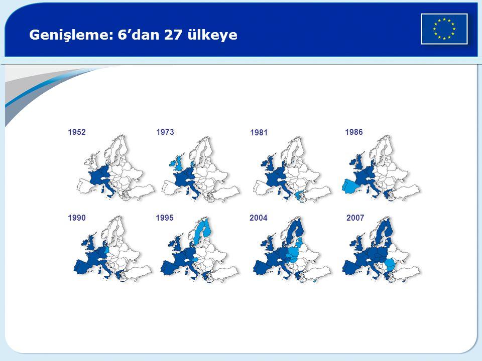 Büyük genişleme: Avrupa'daki bölünmenin ortadan kaldırılması Berlin Duvarı'nın yıkılışı – Komünizmin sona ermesi AB'nin ekonomik yardımları başlıyor: Phare programı AB'ye katılım kriterleri: demokrasi ve hukukun üstünlüğü işleyen pazar ekonomisi AB mevzuatını uygulama kabiliyeti Genişlemeye ilişkin resmi müzakereler başlıyor Kopenhag zirvesinde genişleme konusunda uzlaşmaya varılıyor 10 yeni AB üyesi: Çek Cumhuriyeti, Estonya, Kıbrıs, Letonya, Litvanya, Macaristan, Malta, Polonya, Slovakya ve Slovenya  1989  1992  1998  2002  2004  2007 Bulgaristan ve Romanya AB'ye katılıyor Aday ülkeler Türkiye, Hırvatistan, Makedonya Eski Yugoslav Cumhuriyeti, İzlanda ve Karadağ © Reuders