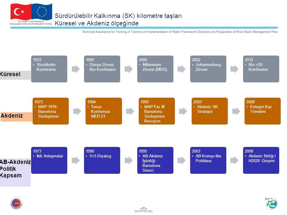 Akdeniz Sürdürülebilir Kalkınma Stratejisi (MSSD)  Akdeniz Sürdürüleibli Kalkınma Komisyonu (MCSD) tarafından hazırlanmış olan Strateji, 2005 yılında tüm Barselona Sözleşmesi taraf tüm ülkelerinde tarafından yürürlüğe girmiştir.