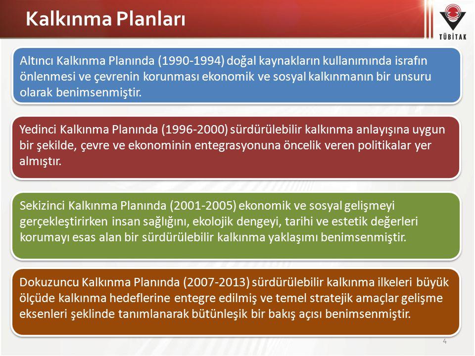 4 Kalkınma Planları Altıncı Kalkınma Planında (1990-1994) doğal kaynakların kullanımında israfın önlenmesi ve çevrenin korunması ekonomik ve sosyal ka