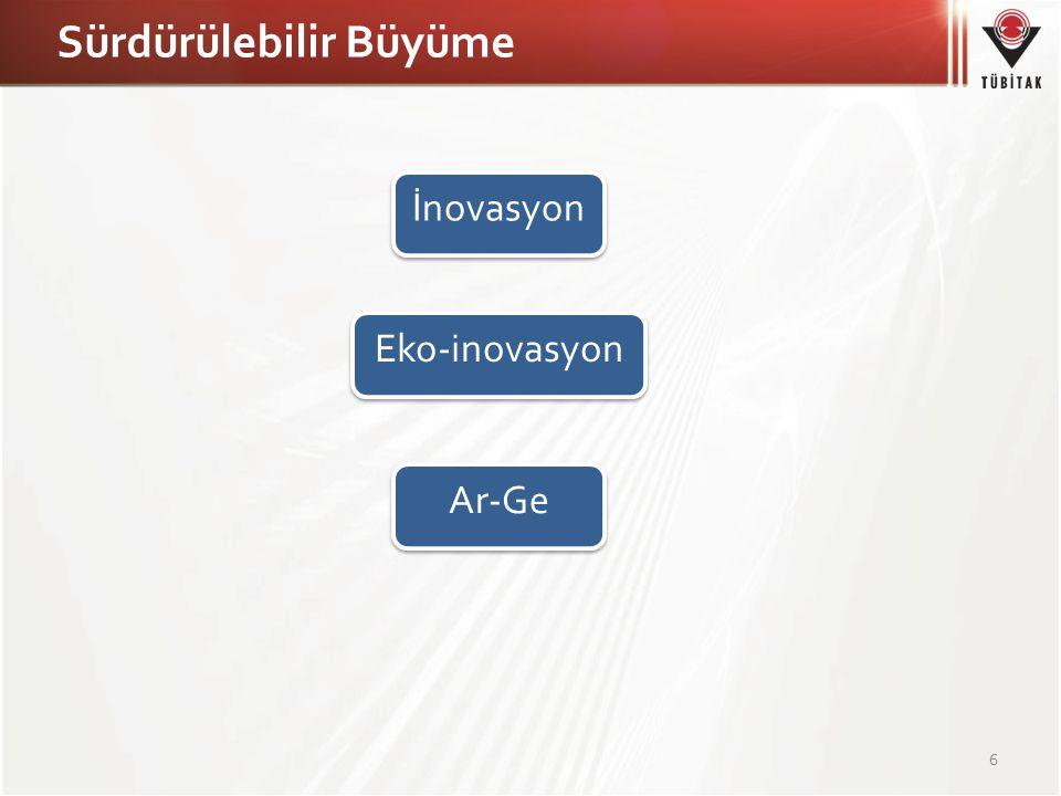 6 Sürdürülebilir Büyüme İnovasyon Eko-inovasyon Ar-Ge