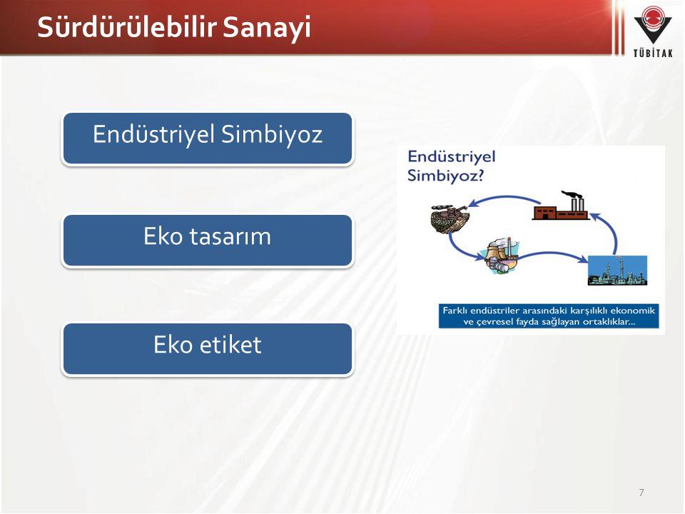 7 Sürdürülebilir Sanayi Endüstriyel Simbiyoz Eko tasarım Eko etiket