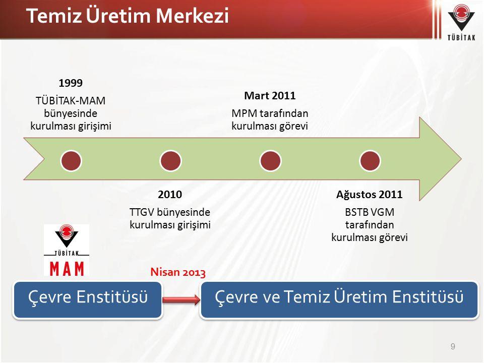 Temiz Üretim Merkezi 1999 TÜBİTAK-MAM bünyesinde kurulması girişimi 2010 TTGV bünyesinde kurulması girişimi Mart 2011 MPM tarafından kurulması görevi