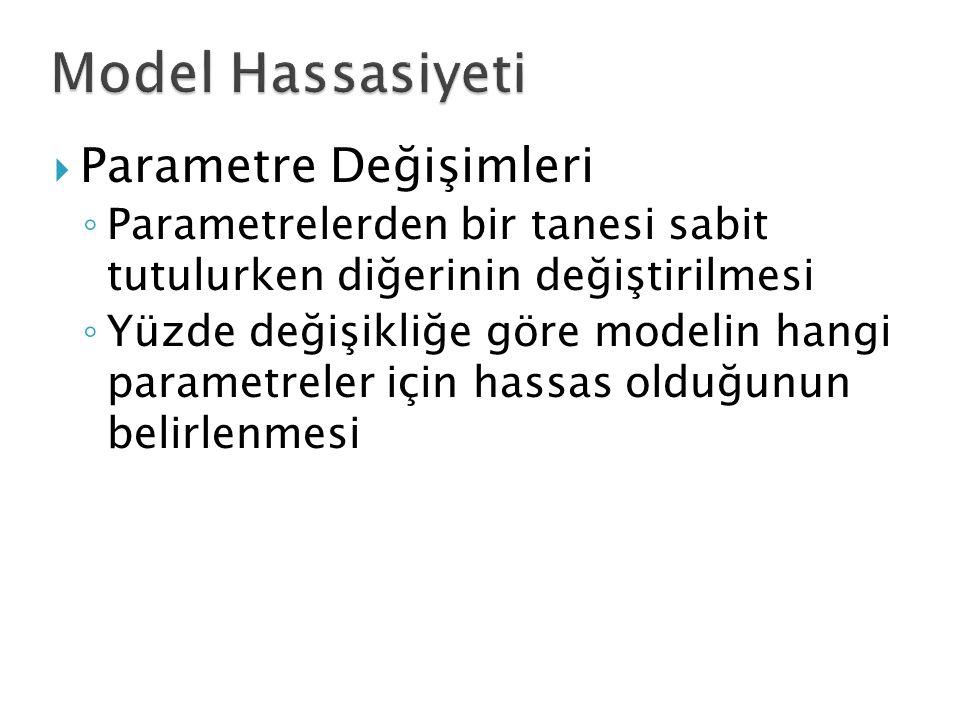  Parametre Değişimleri ◦ Parametrelerden bir tanesi sabit tutulurken diğerinin değiştirilmesi ◦ Yüzde değişikliğe göre modelin hangi parametreler içi