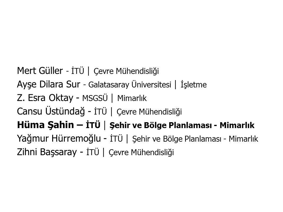 Mert Güller - İTÜ │ Çevre Mühendisliği Ayşe Dilara Sur - Galatasaray Üniversitesi │ İşletme Z. Esra Oktay - MSGSÜ │ Mimarlık Cansu Üstündağ - İTÜ │ Çe