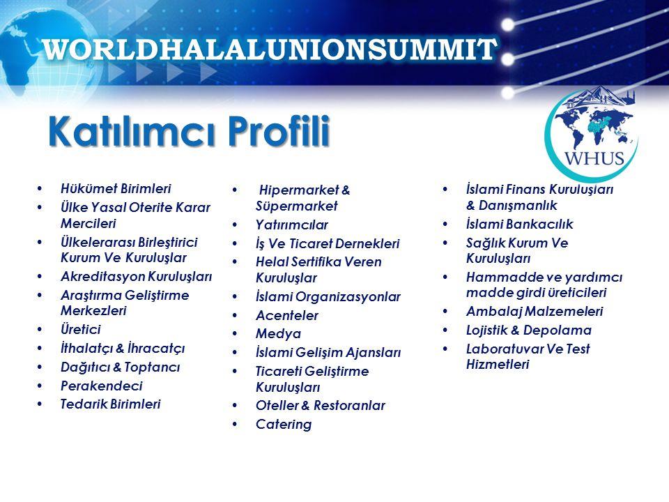 Katılımcı Profili Hükümet Birimleri Ülke Yasal Oterite Karar Mercileri Ülkelerarası Birleştirici Kurum Ve Kuruluşlar Akreditasyon Kuruluşları Araştırma Geliştirme Merkezleri Üretici İthalatçı & İhracatçı Dağıtıcı & Toptancı Perakendeci Tedarik Birimleri Hipermarket & Süpermarket Yatırımcılar İş Ve Ticaret Dernekleri Helal Sertifika Veren Kuruluşlar İslami Organizasyonlar Acenteler Medya İslami Gelişim Ajansları Ticareti Geliştirme Kuruluşları Oteller & Restoranlar Catering İslami Finans Kuruluşları & Danışmanlık İslami Bankacılık Sağlık Kurum Ve Kuruluşları Hammadde ve yardımcı madde girdi üreticileri Ambalaj Malzemeleri Lojistik & Depolama Laboratuvar Ve Test Hizmetleri