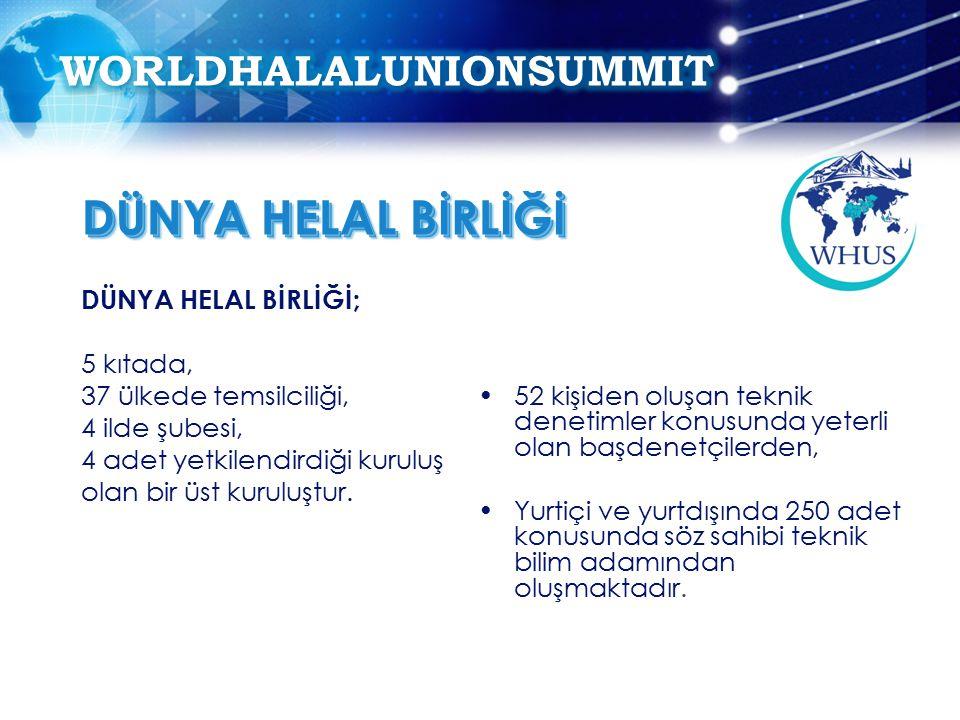 WORLD HALAL UNION SUMMIT 2015 T.C.