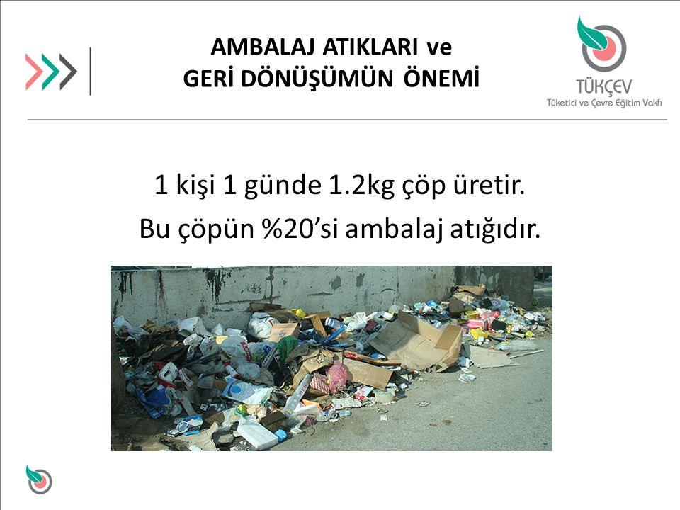 AMBALAJ ATIKLARI ve GERİ DÖNÜŞÜMÜN ÖNEMİ 1 kişi 1 günde 1.2kg çöp üretir. Bu çöpün %20'si ambalaj atığıdır.