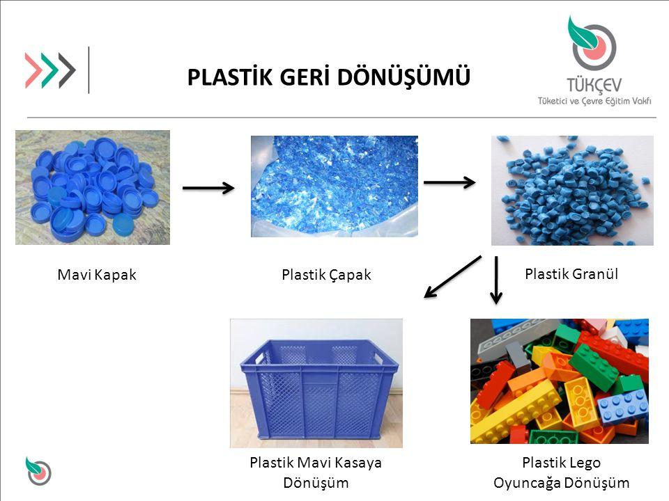 PLASTİK GERİ DÖNÜŞÜMÜ Mavi KapakPlastik Çapak Plastik Granül Plastik Mavi Kasaya Dönüşüm Plastik Lego Oyuncağa Dönüşüm