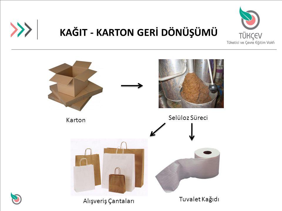 KAĞIT - KARTON GERİ DÖNÜŞÜMÜ Karton Selüloz Süreci Alışveriş Çantaları Tuvalet Kağıdı