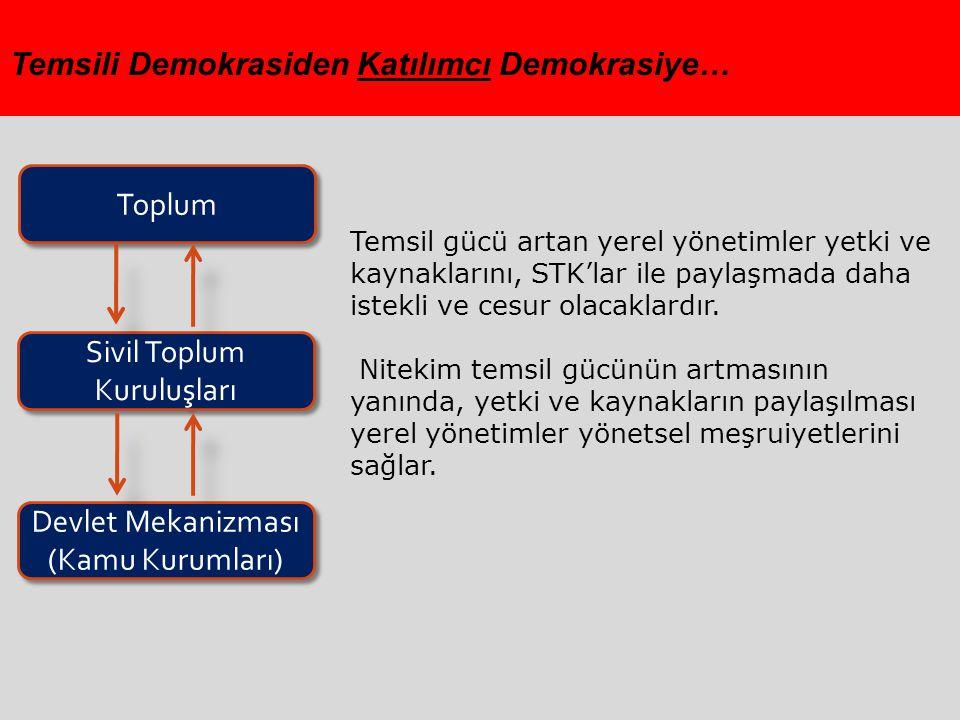 Stratejik kamu yönetimi anlayışının temelinde vatandaş memnuniyeti vardır.