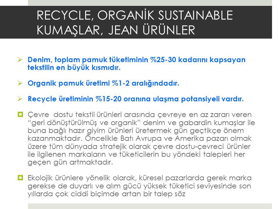 RECYCLE, ORGANİK SUSTAINABLE KUMAŞLAR, JEAN ÜRÜNLER  Denim, toplam pamuk tüketiminin %25-30 kadarını kapsayan tekstilin en büyük kısmıdır.  Organik