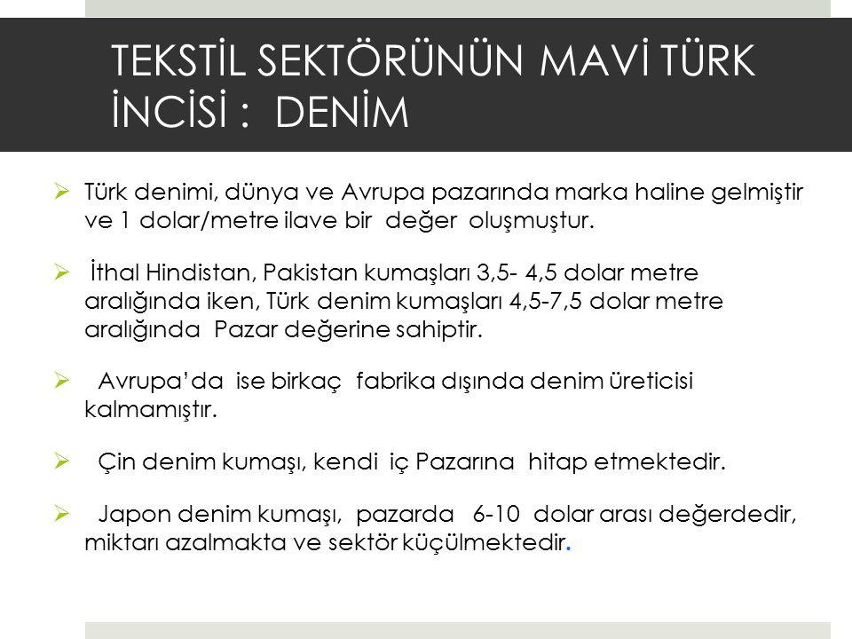 TEKSTİL SEKTÖRÜNÜN MAVİ TÜRK İNCİSİ : DENİM  Türk denimi, dünya ve Avrupa pazarında marka haline gelmiştir ve 1 dolar/metre ilave bir değer oluşmuştu