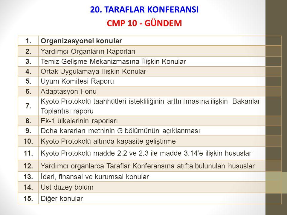 20. TARAFLAR KONFERANSI CMP 10 - GÜNDEM 1.Organizasyonel konular 2.Yardımcı Organların Raporları 3.Temiz Gelişme Mekanizmasına İlişkin Konular 4.Ortak