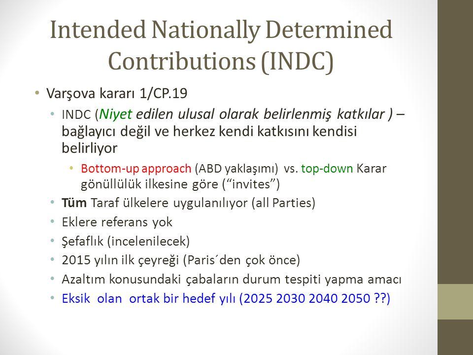 Intended Nationally Determined Contributions (INDC) Varşova kararı 1/CP.19 INDC ( Niyet edilen ulusal olarak belirlenmiş katkılar ) – bağlayıcı değil