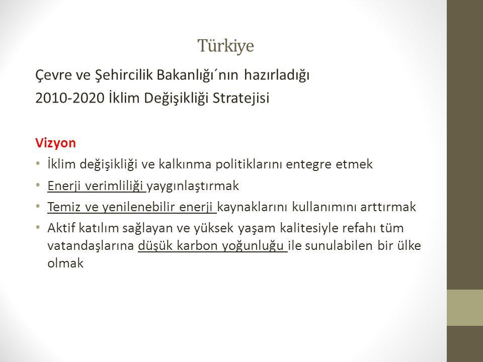 Türkiye Çevre ve Şehircilik Bakanlığı´nın hazırladığı 2010-2020 İklim Değişikliği Stratejisi Vizyon İklim değişikliği ve kalkınma politiklarını entegr
