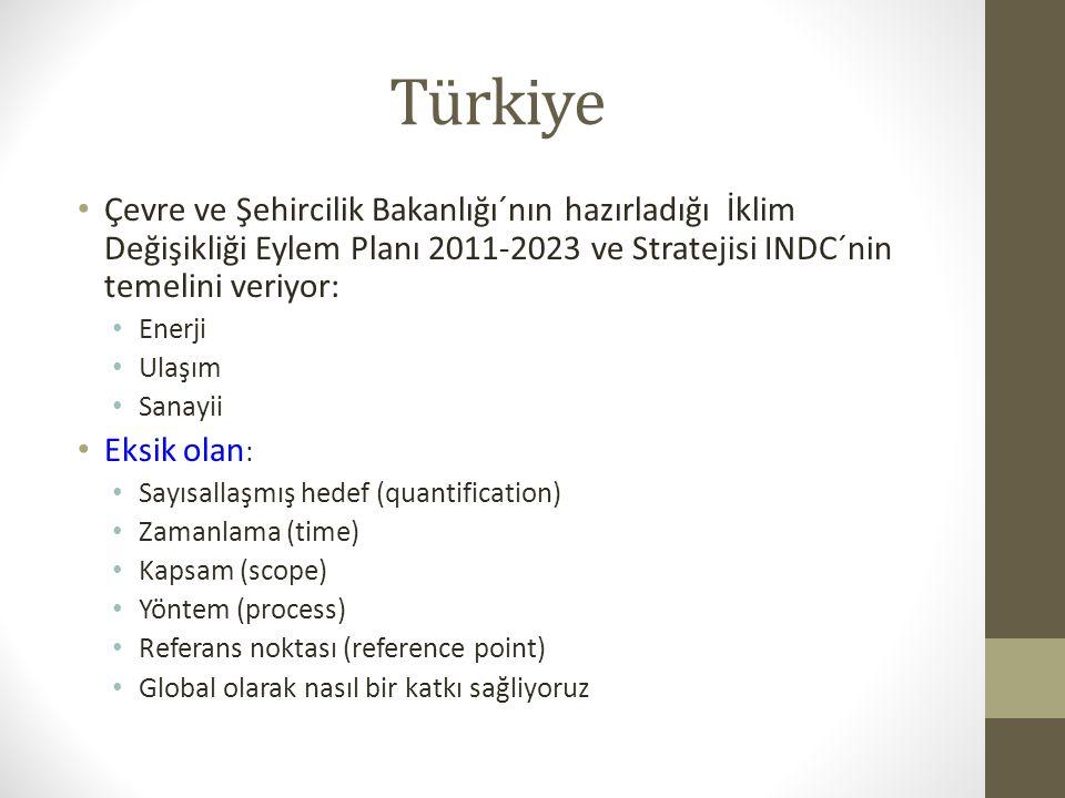 Türkiye Çevre ve Şehircilik Bakanlığı´nın hazırladığı İklim Değişikliği Eylem Planı 2011-2023 ve Stratejisi INDC´nin temelini veriyor: Enerji Ulaşım S