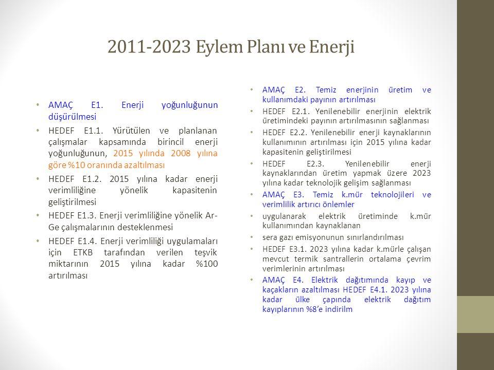 2011-2023 Eylem Planı ve Enerji AMAÇ E1. Enerji yoğunluğunun düşürülmesi HEDEF E1.1. Yürütülen ve planlanan çalışmalar kapsamında birincil enerj
