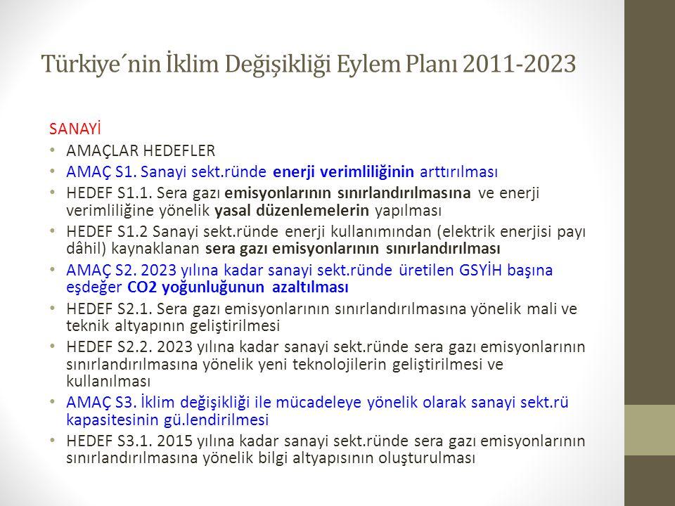 Türkiye´nin İklim Değişikliği Eylem Planı 2011-2023 SANAYİ AMAÇLAR HEDEFLER AMAÇ S1. Sanayi sekt.ründe enerji verimliliğinin arttırılması HEDEF S1.1.