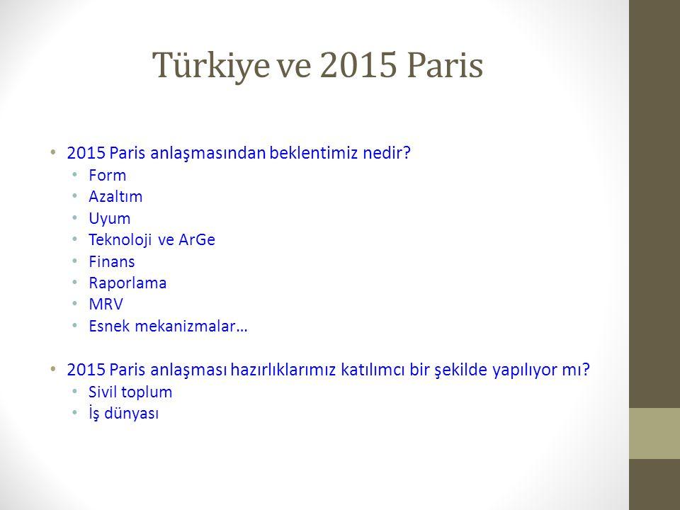 Türkiye ve 2015 Paris 2015 Paris anlaşmasından beklentimiz nedir? Form Azaltım Uyum Teknoloji ve ArGe Finans Raporlama MRV Esnek mekanizmalar… 2015 Pa