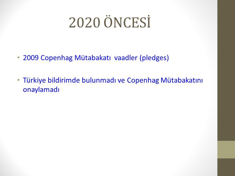 2020 ÖNCESİ 2009 Copenhag Mütabakatı vaadler (pledges) Türkiye bildirimde bulunmadı ve Copenhag Mütabakatını onaylamadı