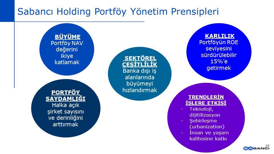 10 Sabancı Holding Portföy Yönetim Prensipleri BÜYÜME Portföy NAV değerini ikiye katlamak KARLILIK Portföyün ROE seviyesini sürdürülebilir 15%'e getir