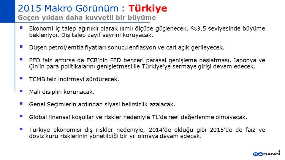 2015 Makro Görünüm : Türkiye Geçen yıldan daha kuvvetli bir büyüme 4  Ekonomi iç talep ağırlıklı olarak ılımlı ölçüde güçlenecek. %3.5 seviyesinde bü