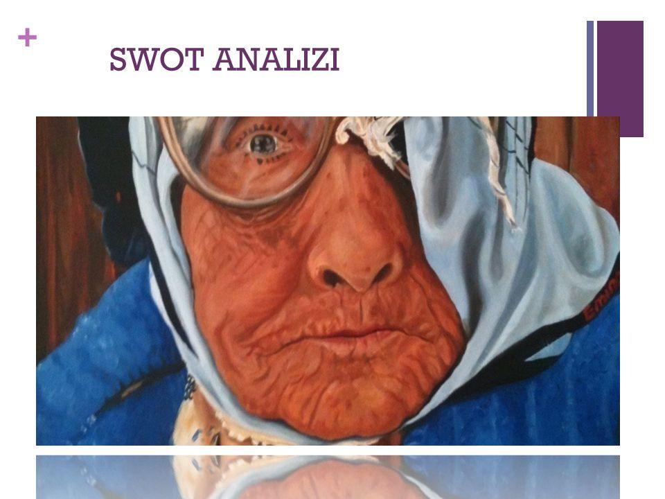 + SWOT ANALIZI