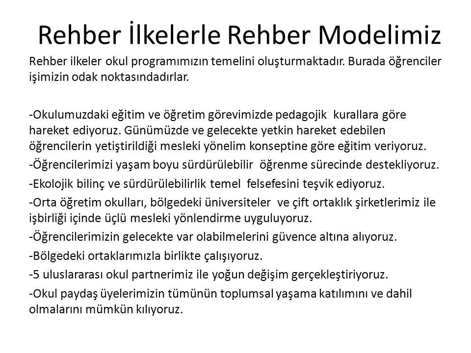 Rehber İlkelerle Rehber Modelimiz Rehber ilkeler okul programımızın temelini oluşturmaktadır. Burada öğrenciler işimizin odak noktasındadırlar. -Okulu