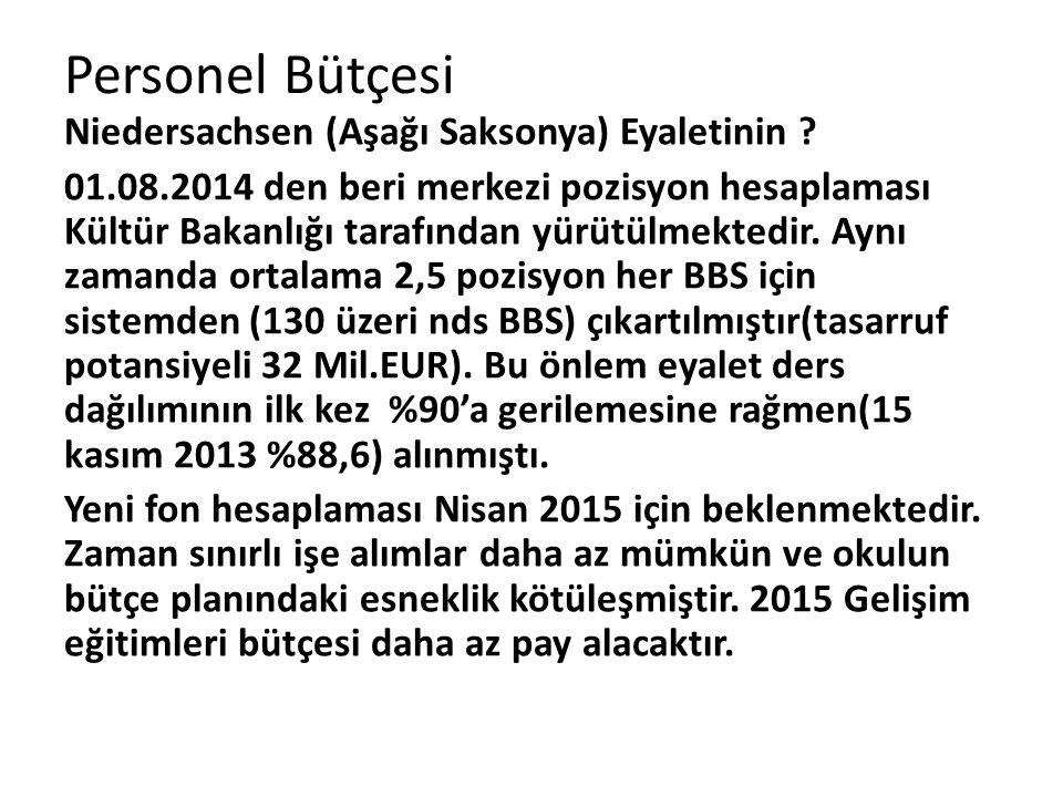 Personel Bütçesi Niedersachsen (Aşağı Saksonya) Eyaletinin ? 01.08.2014 den beri merkezi pozisyon hesaplaması Kültür Bakanlığı tarafından yürütülmekte