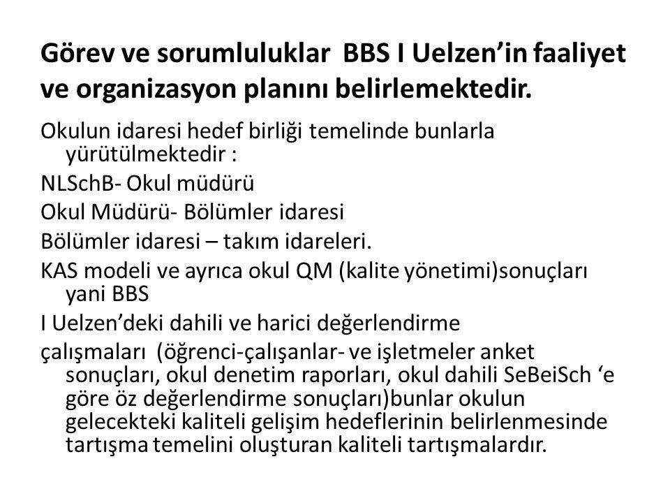 Görev ve sorumluluklar BBS I Uelzen'in faaliyet ve organizasyon planını belirlemektedir. Okulun idaresi hedef birliği temelinde bunlarla yürütülmekted