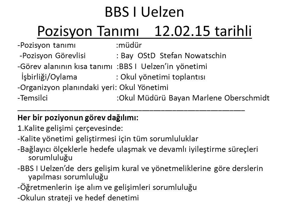 BBS I Uelzen Pozisyon Tanımı 12.02.15 tarihli -Pozisyon tanımı :müdür -Pozisyon Görevlisi : Bay OStD Stefan Nowatschin -Görev alanının kısa tanımı :BB