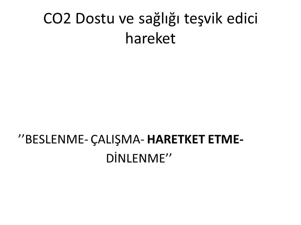 CO2 Dostu ve sağlığı teşvik edici hareket ''BESLENME- ÇALIŞMA- HARETKET ETME- DİNLENME''