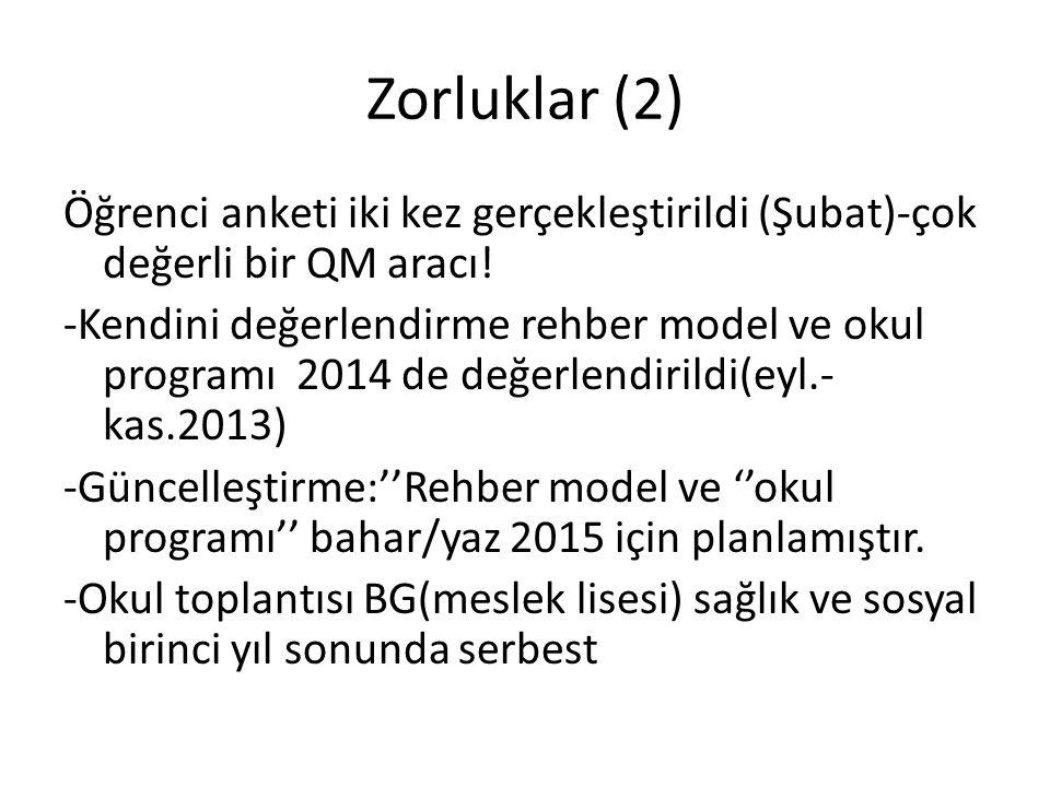 Zorluklar (2) Öğrenci anketi iki kez gerçekleştirildi (Şubat)-çok değerli bir QM aracı! -Kendini değerlendirme rehber model ve okul programı 2014 de d