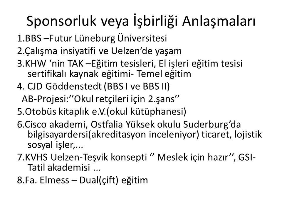 Sponsorluk veya İşbirliği Anlaşmaları 1.BBS –Futur Lüneburg Üniversitesi 2.Çalışma insiyatifi ve Uelzen'de yaşam 3.KHW 'nin TAK –Eğitim tesisleri, El