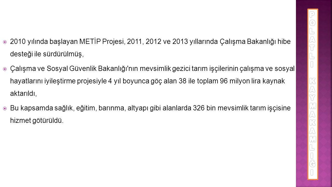  2010 yılında başlayan METİP Projesi, 2011, 2012 ve 2013 yıllarında Çalışma Bakanlığı hibe desteği ile sürdürülmüş,  Çalışma ve Sosyal Güvenlik Baka