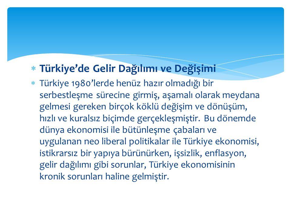  Türkiye'de Gelir Dağılımı ve Değişimi  Türkiye 1980'lerde henüz hazır olmadığı bir serbestleşme sürecine girmiş, aşamalı olarak meydana gelmesi ger
