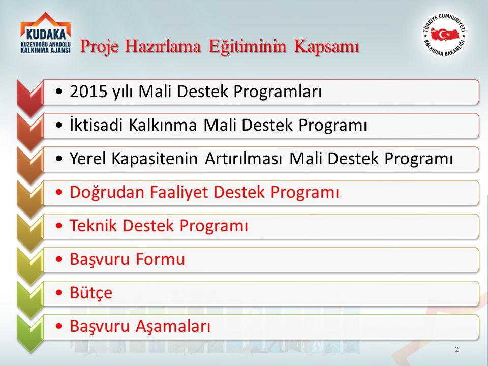 Doğrudan Faaliyet Destek Programı Kuzeydoğu Anadolu Kalkınma Ajansı