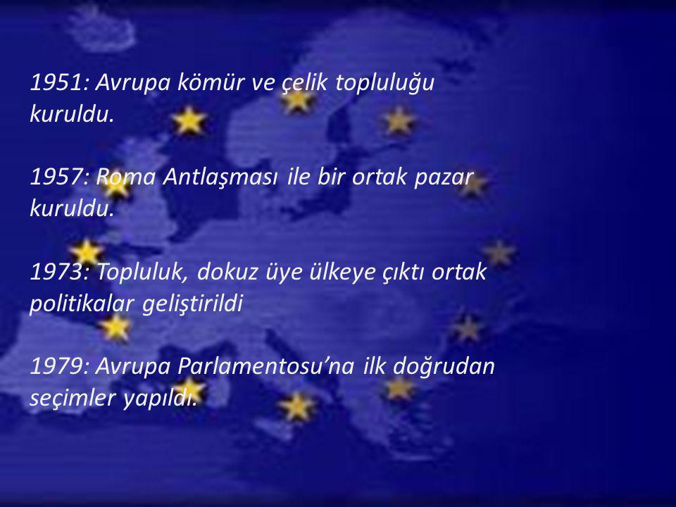 1951: Avrupa kömür ve çelik topluluğu kuruldu. 1957: Roma Antlaşması ile bir ortak pazar kuruldu.