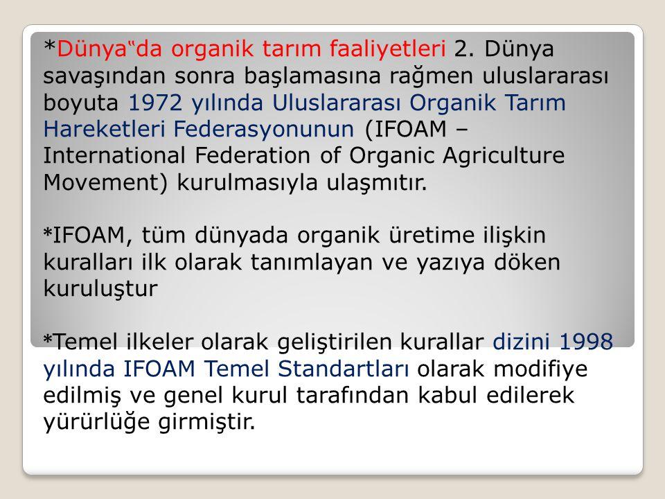 """* Tüm dünyada hızla artan organik tarımda genellikle ülkelerin geleneksel ürünleri örneğin Hindistan""""da çay, Danimarka""""da süt ve süt ürünleri, Arjantin""""de et ve mamulleri, orta Amerika ve Afrika ülkelerinde muz, Tunus""""ta hurma, zeytinyağı *Türkiye""""de kurutulmuş ve sert kabuklu meyveler organik üretilen ilk ürünlerdir."""