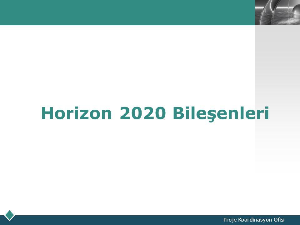 LOGO Horizon 2020 Bileşenleri Proje Koordinasyon Ofisi
