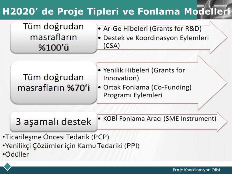 LOGO H2020' de Proje Tipleri ve Fonlama Modelleri Proje Koordinasyon Ofisi