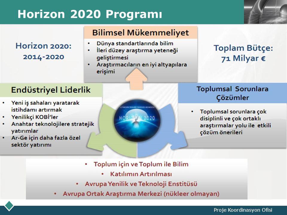 LOGO Horizon 2020 Programı Proje Koordinasyon Ofisi