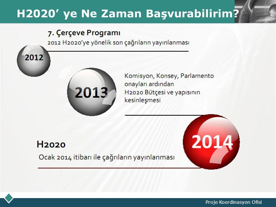 LOGO H2020 Arka Plan Proje Koordinasyon Ofisi